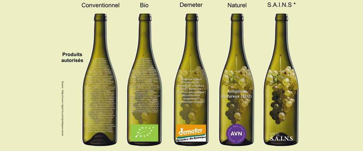 Le vin naturel