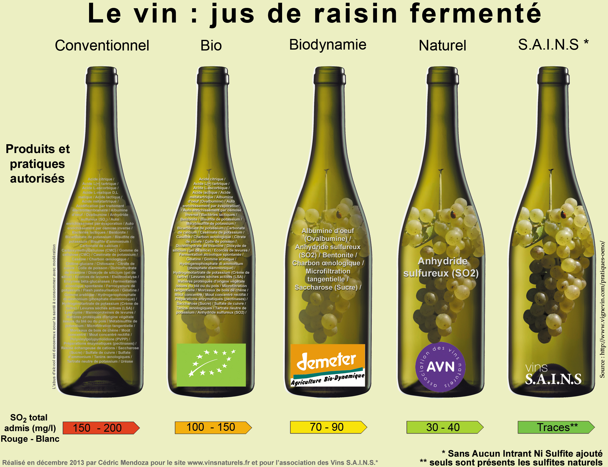 rencontre du livre et du vin balma 2012